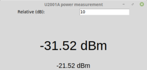 IviGui RF power meter measurement